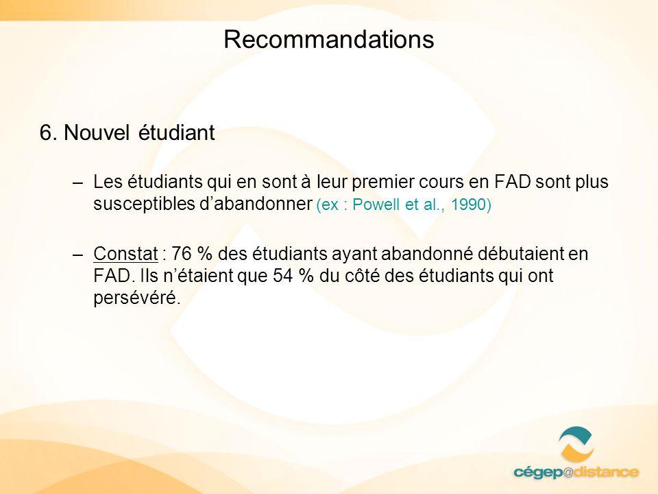 Recommandations 6. Nouvel étudiant –Les étudiants qui en sont à leur premier cours en FAD sont plus susceptibles dabandonner (ex : Powell et al., 1990