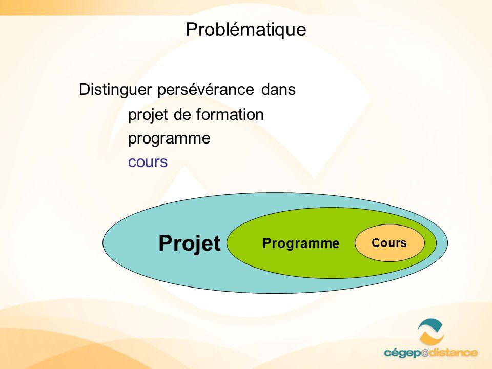 Problématique Distinguer persévérance dans projet de formation programme cours Projet Programme Cours