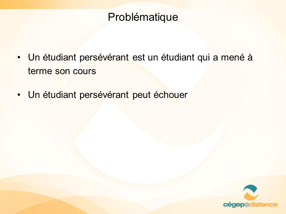Problématique Un étudiant persévérant est un étudiant qui a mené à terme son cours Un étudiant persévérant peut échouer