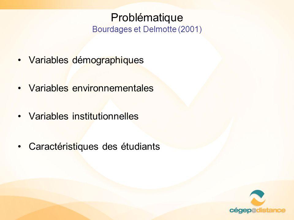 Problématique Bourdages et Delmotte (2001) Variables démographiques Variables environnementales Variables institutionnelles Caractéristiques des étudiants