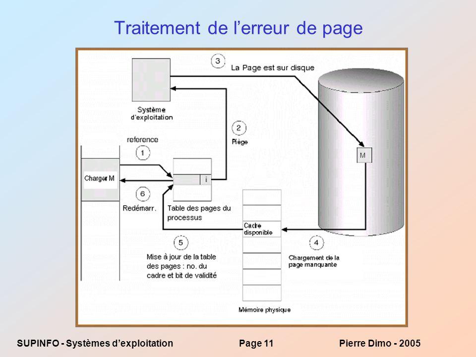 SUPINFO - Systèmes dexploitationPage 11Pierre Dimo - 2005 Traitement de lerreur de page M