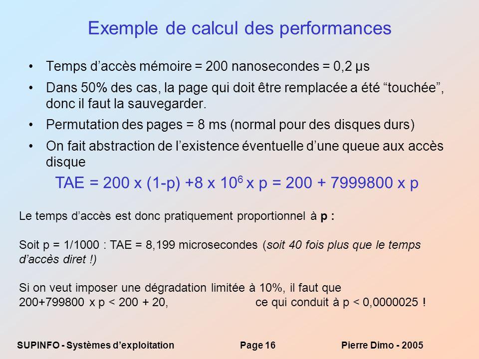 SUPINFO - Systèmes dexploitationPage 16Pierre Dimo - 2005 Exemple de calcul des performances Temps daccès mémoire = 200 nanosecondes = 0,2 µs Dans 50% des cas, la page qui doit être remplacée a été touchée, donc il faut la sauvegarder.