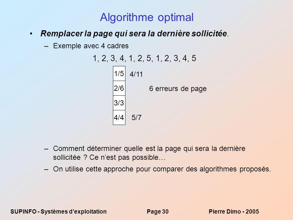 SUPINFO - Systèmes dexploitationPage 30Pierre Dimo - 2005 Algorithme optimal Remplacer la page qui sera la dernière sollicitée.