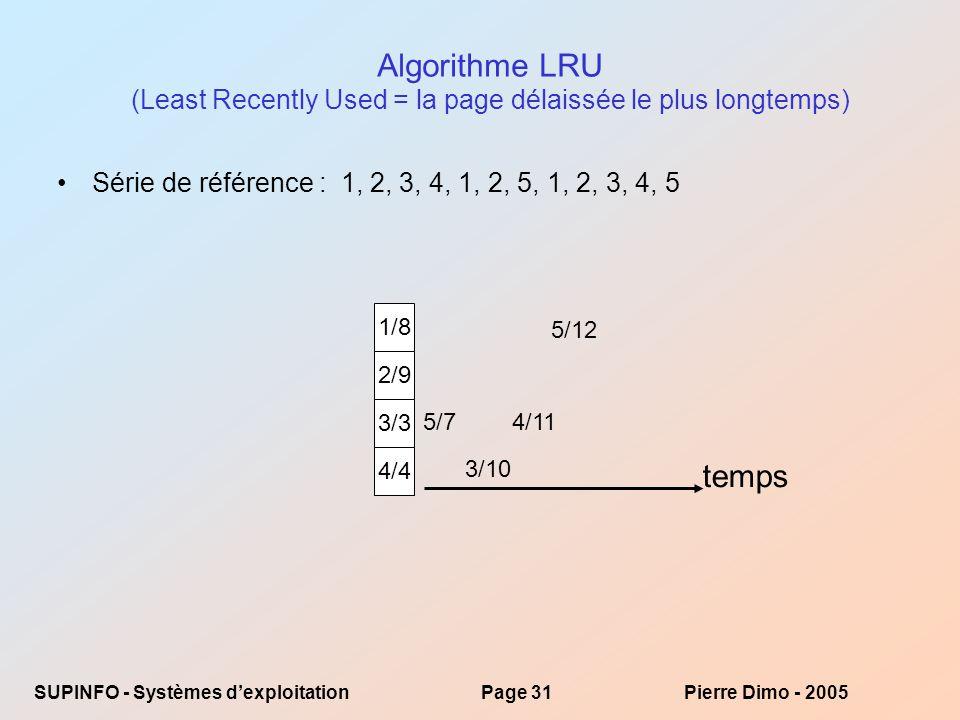 SUPINFO - Systèmes dexploitationPage 31Pierre Dimo - 2005 Algorithme LRU (Least Recently Used = la page délaissée le plus longtemps) Série de référence : 1, 2, 3, 4, 1, 2, 5, 1, 2, 3, 4, 5 1/8 2/9 3/3 5/12 4/11 4/4 3/10 5/7 temps