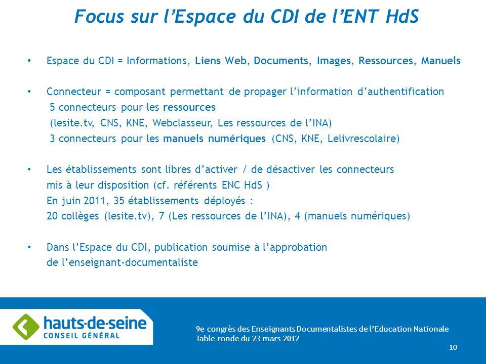 9e congrès des Enseignants Documentalistes de lEducation Nationale Table ronde du 23 mars 2012 10 Focus sur l Espace du CDI de l ENT HdS Espace du CDI