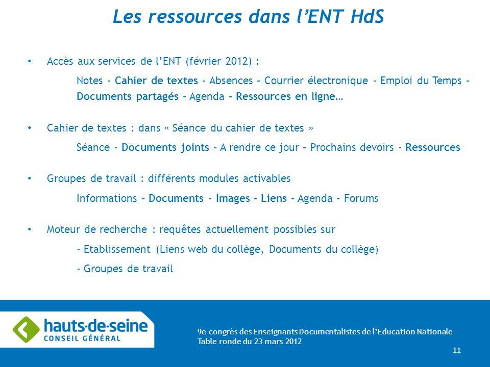 9e congrès des Enseignants Documentalistes de lEducation Nationale Table ronde du 23 mars 2012 11 Les ressources dans l ENT HdS Accès aux services de