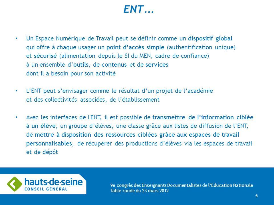 9e congrès des Enseignants Documentalistes de lEducation Nationale Table ronde du 23 mars 2012 6 ENT … Un Espace Numérique de Travail peut se définir