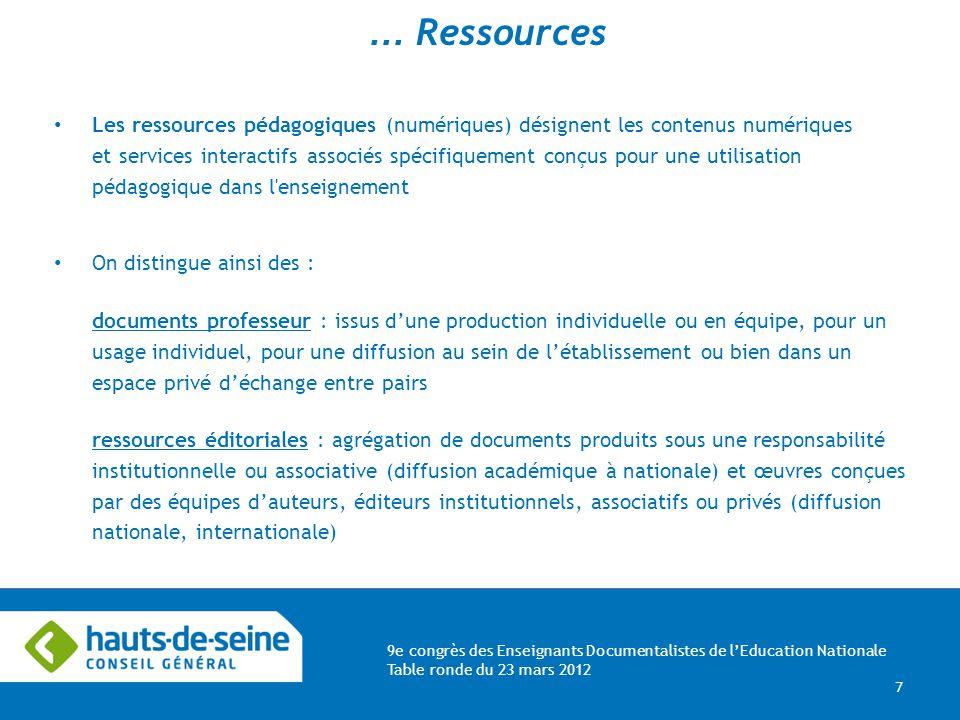 9e congrès des Enseignants Documentalistes de lEducation Nationale Table ronde du 23 mars 2012 7 … Ressources Les ressources pédagogiques (numériques)