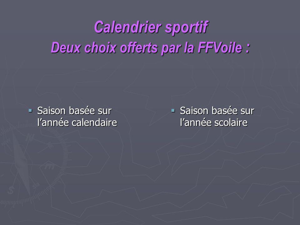 Calendrier sportif Deux choix offerts par la FFVoile : Saison basée sur lannée calendaire Saison basée sur lannée calendaire Saison basée sur lannée scolaire