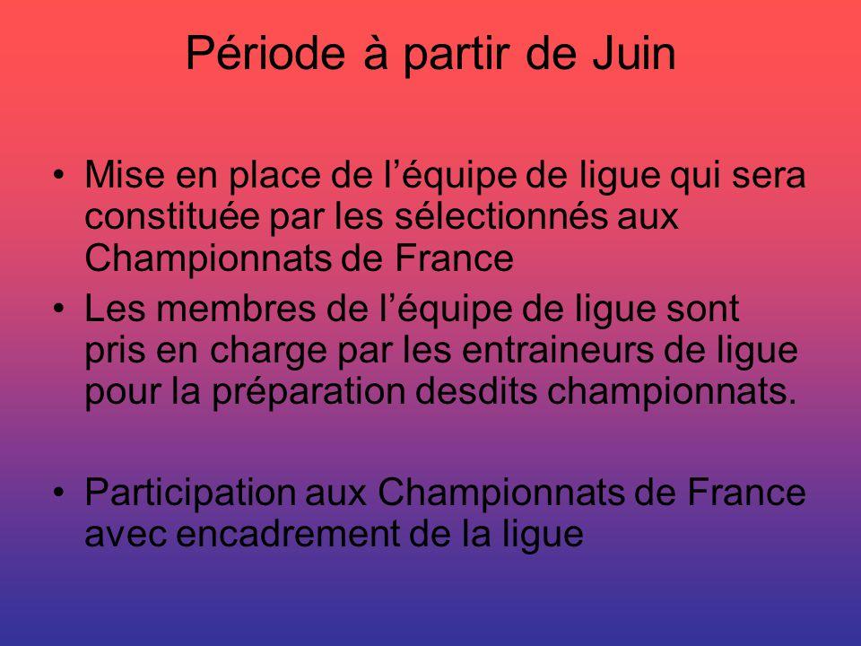 Période à partir de Juin Mise en place de léquipe de ligue qui sera constituée par les sélectionnés aux Championnats de France Les membres de léquipe de ligue sont pris en charge par les entraineurs de ligue pour la préparation desdits championnats.