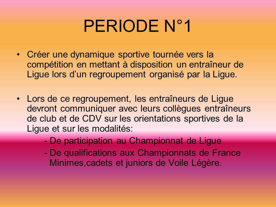 PERIODE N°1 Créer une dynamique sportive tournée vers la compétition en mettant à disposition un entraîneur de Ligue lors dun regroupement organisé par la Ligue.