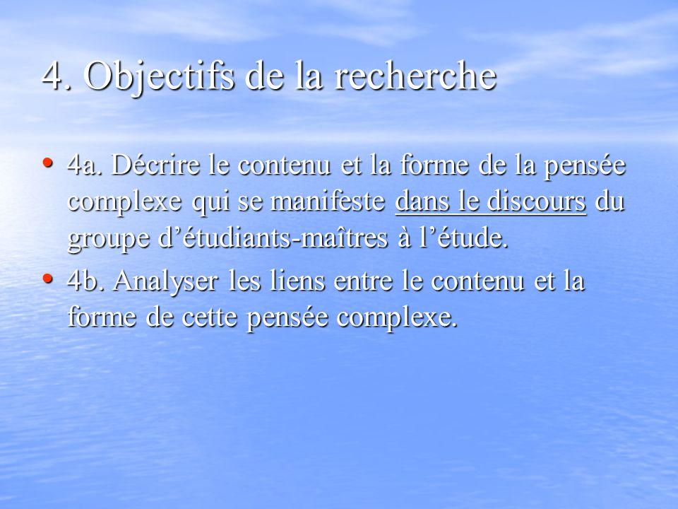 4. Objectifs de la recherche 4a.