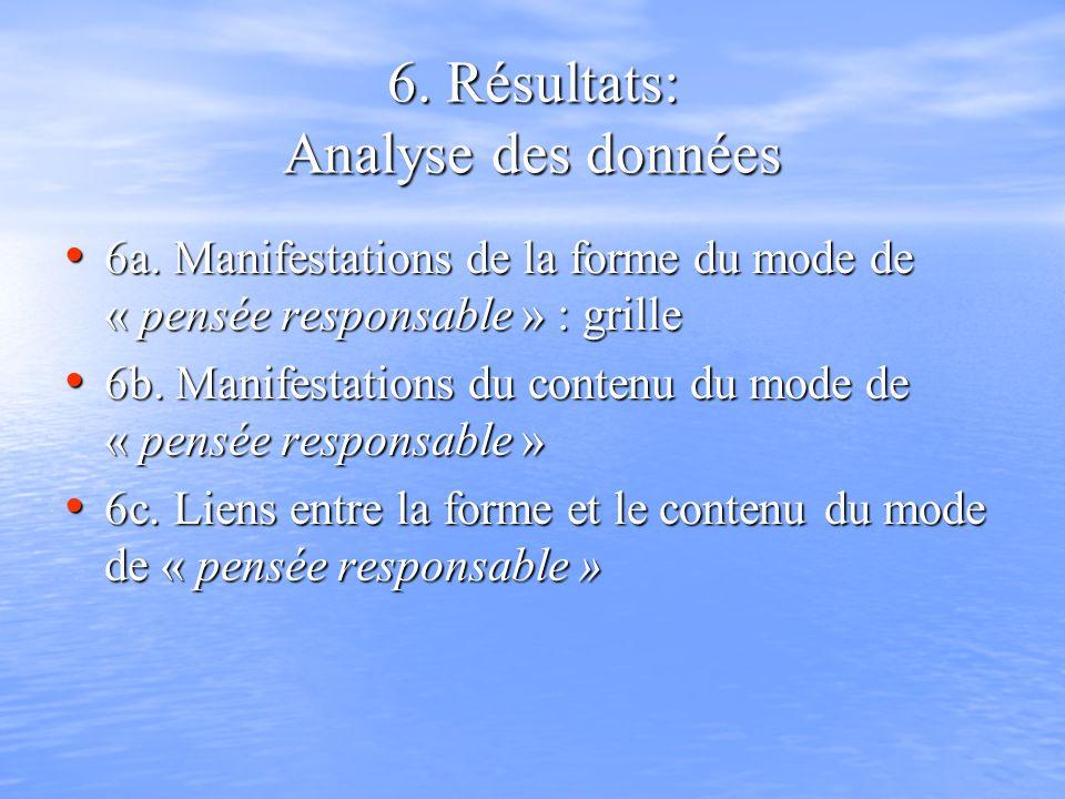 6. Résultats: Analyse des données 6a.