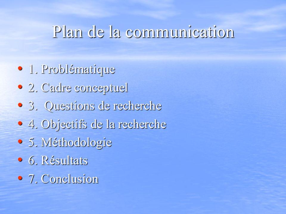 Plan de la communication 1. Problématique 1. Problématique 2. Cadre conceptuel 2. Cadre conceptuel 3. Questions de recherche 3. Questions de recherche