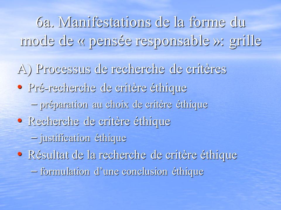 6a. Manifestations de la forme du mode de « pensée responsable »: grille A) Processus de recherche de critères Pré-recherche de critère éthique Pré-re