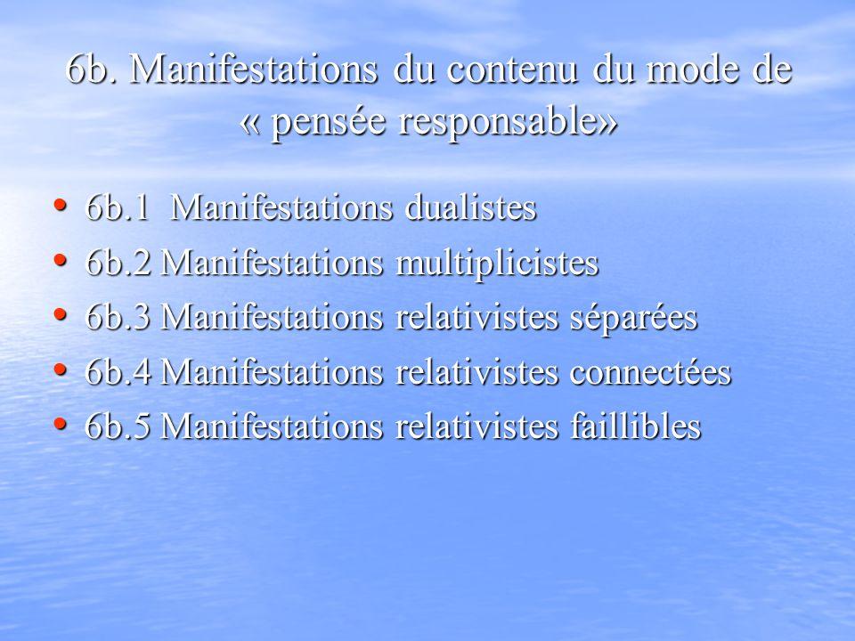 6b. Manifestations du contenu du mode de « pensée responsable» 6b.1 Manifestations dualistes 6b.1 Manifestations dualistes 6b.2 Manifestations multipl