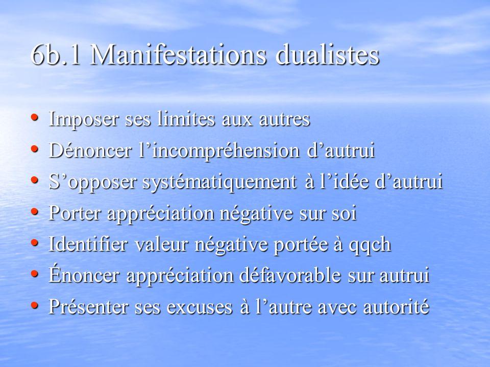 6b.1 Manifestations dualistes Imposer ses limites aux autres Imposer ses limites aux autres Dénoncer lincompréhension dautrui Dénoncer lincompréhensio