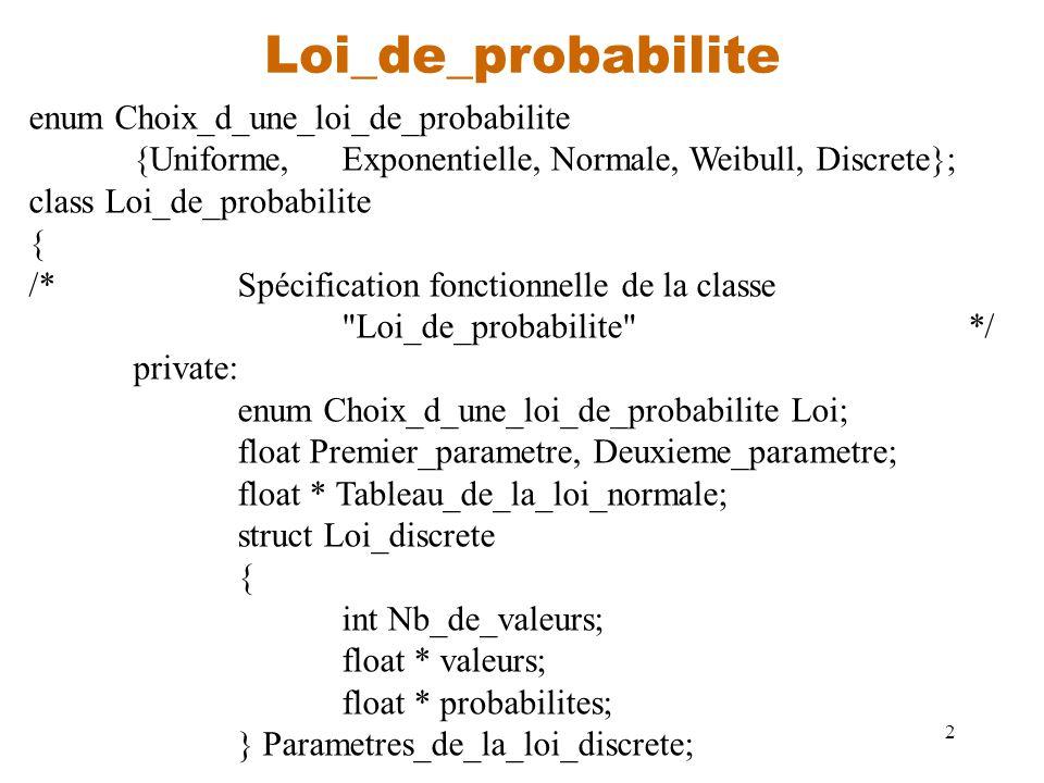 2 Loi_de_probabilite enum Choix_d_une_loi_de_probabilite {Uniforme,Exponentielle,Normale, Weibull, Discrete}; class Loi_de_probabilite { /*Spécificati