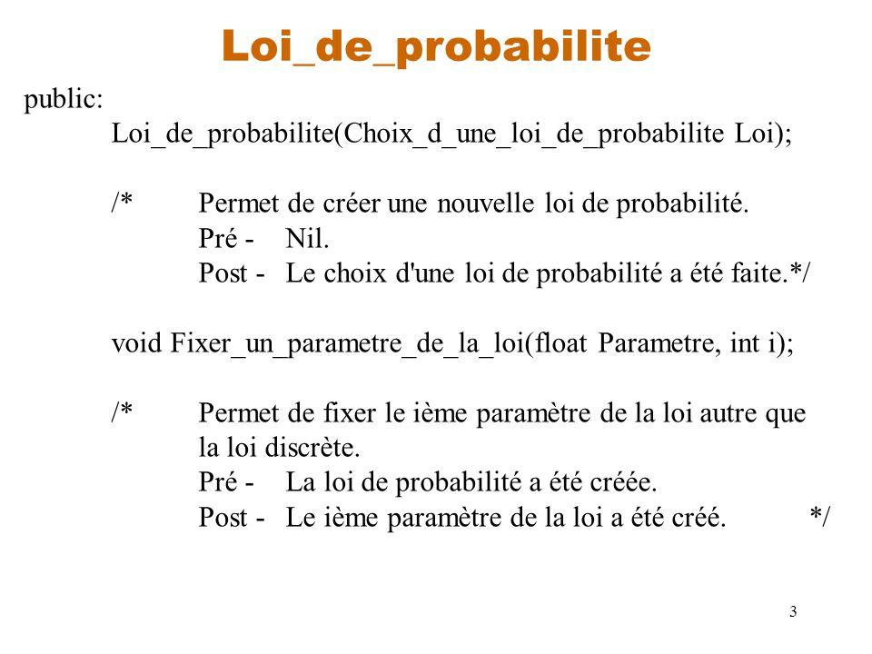 3 Loi_de_probabilite public: Loi_de_probabilite(Choix_d_une_loi_de_probabilite Loi); /*Permet de créer une nouvelle loi de probabilité. Pré -Nil. Post