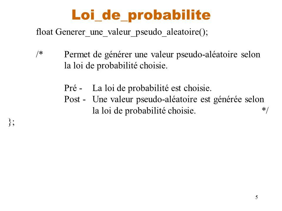 5 Loi_de_probabilite float Generer_une_valeur_pseudo_aleatoire(); /*Permet de générer une valeur pseudo-aléatoire selon la loi de probabilité choisie.