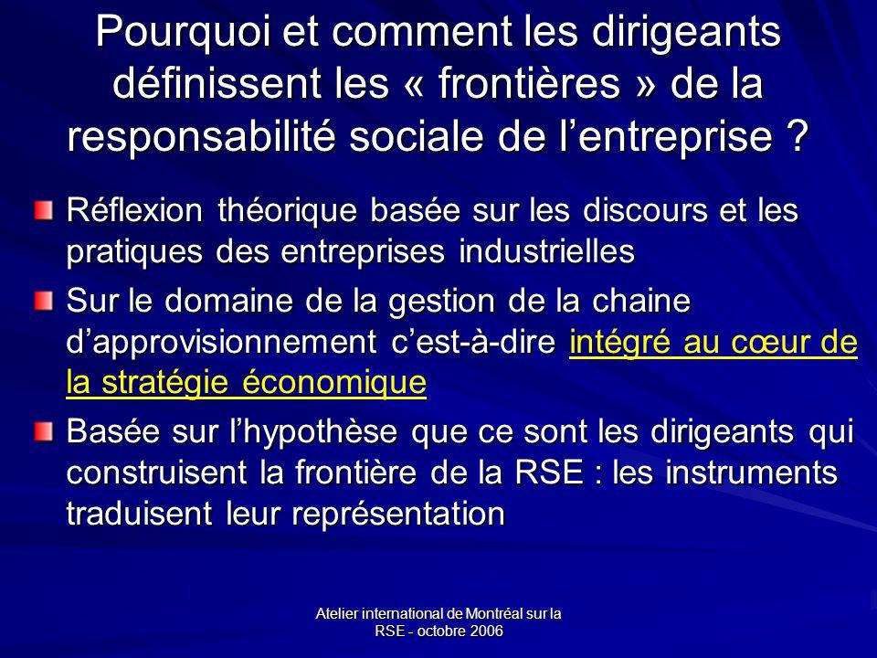 Atelier international de Montréal sur la RSE - octobre 2006 Pourquoi et comment les dirigeants définissent les « frontières » de la responsabilité sociale de lentreprise .