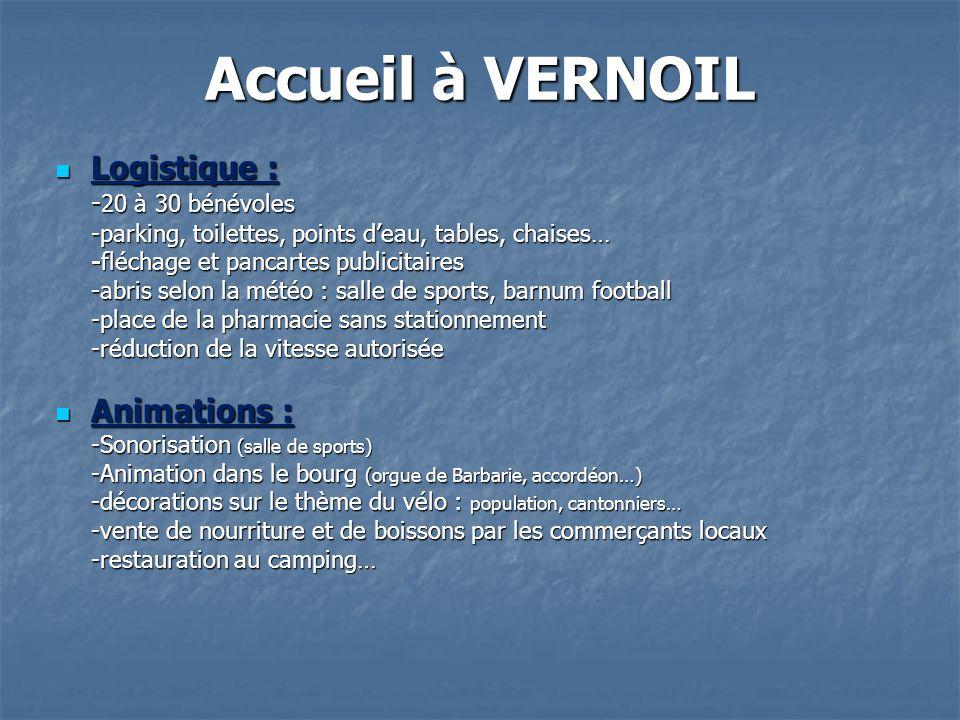 Accueil à VERNOIL Logistique : Logistique : - 20 à 30 bénévoles -parking, toilettes, points deau, tables, chaises… -fléchage et pancartes publicitaire