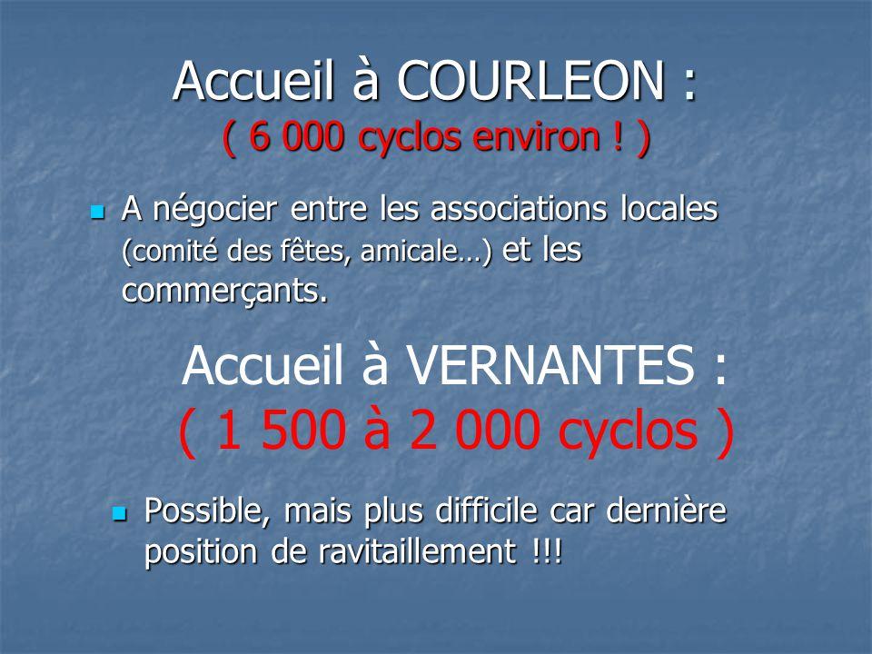 Accueil à COURLEON : ( 6 000 cyclos environ ! ) A négocier entre les associations locales (comité des fêtes, amicale…) et les commerçants. A négocier