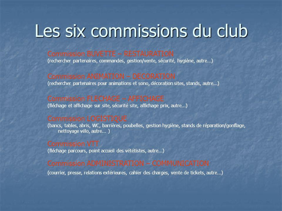 Les six commissions du club Commission BUVETTE – RESTAURATION (rechercher partenaires, commandes, gestion/vente, sécurité, hygiène, autre...) Commissi