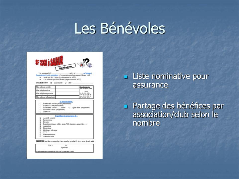 Les Bénévoles Liste nominative pour assurance Liste nominative pour assurance Partage des bénéfices par association/club selon le nombre Partage des bénéfices par association/club selon le nombre