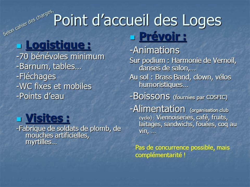 Point daccueil des Loges Logistique : Logistique : -70 bénévoles minimum -Barnum, tables… -Fléchages -WC fixes et mobiles -Points deau Visites : Visit