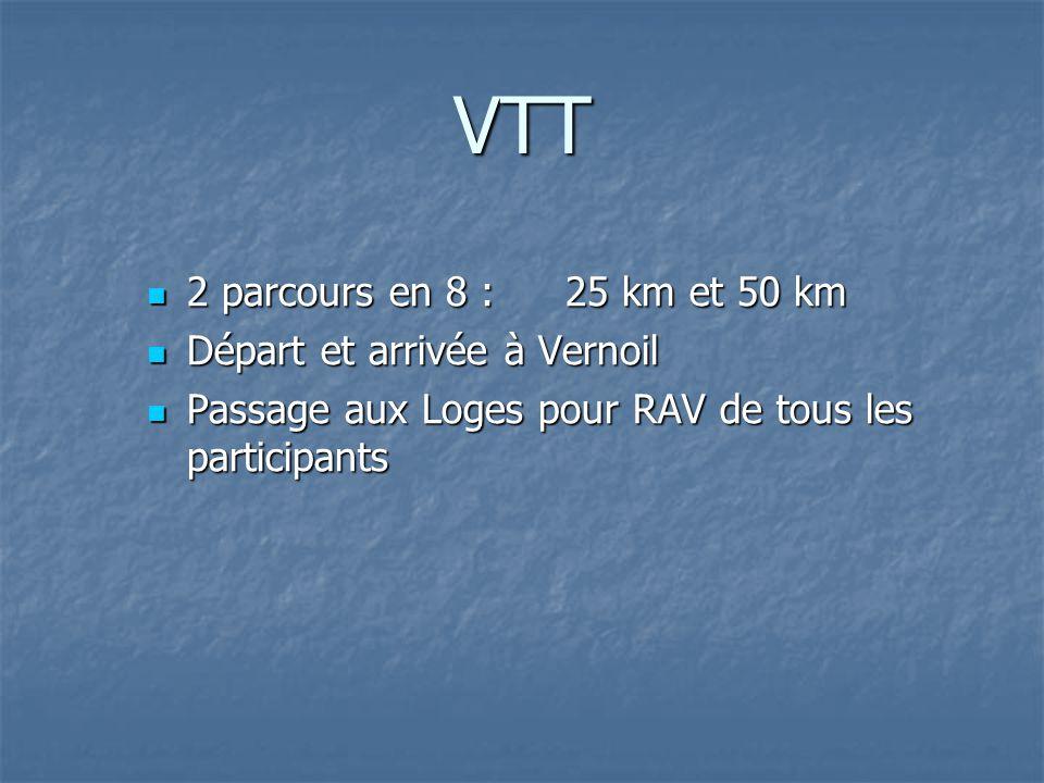 VTT 2 parcours en 8 :25 km et 50 km 2 parcours en 8 :25 km et 50 km Départ et arrivée à Vernoil Départ et arrivée à Vernoil Passage aux Loges pour RAV de tous les participants Passage aux Loges pour RAV de tous les participants