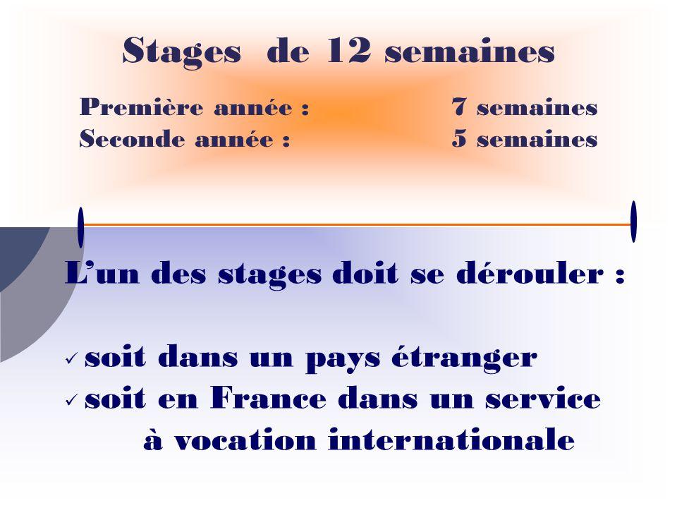 Stages de 12 semaines Première année : 7 semaines Seconde année :5 semaines Lun des stages doit se dérouler : soit dans un pays étranger soit en Franc