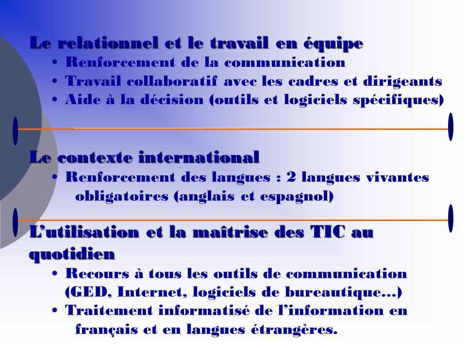 Le relationnel et le travail en équipe Renforcement de la communication Travail collaboratif avec les cadres et dirigeants Aide à la décision (outils