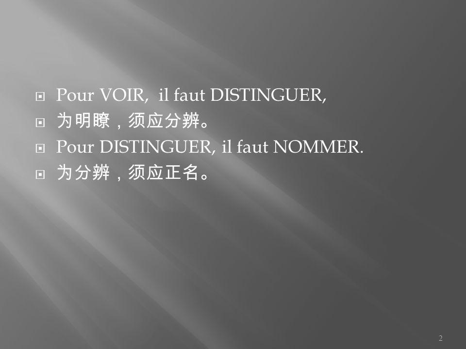 Pour VOIR, il faut DISTINGUER, Pour DISTINGUER, il faut NOMMER. 2