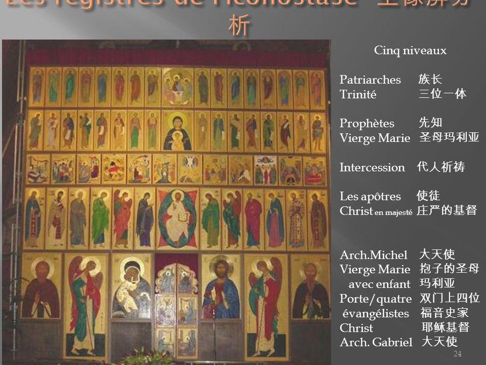 24 Cinq niveaux Patriarches Trinité Prophètes Vierge Marie Intercession Les apôtres Christ en majesté Arch.Michel Vierge Marie avec enfant Porte/quatr