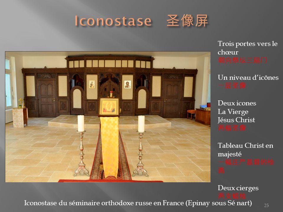 25 Iconostase du séminaire orthodoxe russe en France (Epinay sous Sé nart) Trois portes vers le chœur Un niveau dicônes Deux icones La Vierge Jésus Ch