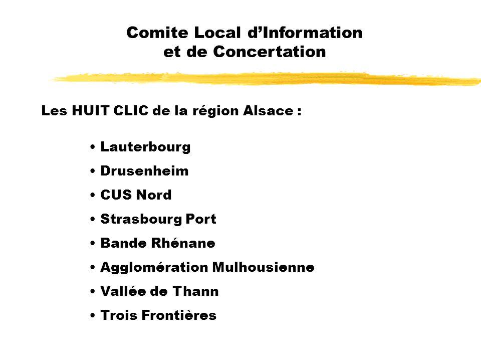 Les HUIT CLIC de la région Alsace : Lauterbourg Drusenheim CUS Nord Strasbourg Port Bande Rhénane Agglomération Mulhousienne Vallée de Thann Trois Frontières Comite Local dInformation et de Concertation