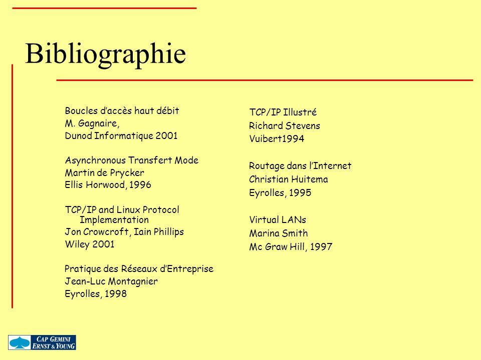 Bibliographie Boucles daccès haut débit M. Gagnaire, Dunod Informatique 2001 Asynchronous Transfert Mode Martin de Prycker Ellis Horwood, 1996 TCP/IP