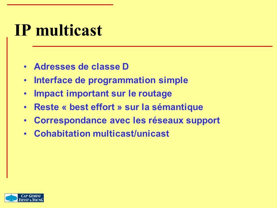 IP multicast Adresses de classe D Interface de programmation simple Impact important sur le routage Reste « best effort » sur la sémantique Correspond