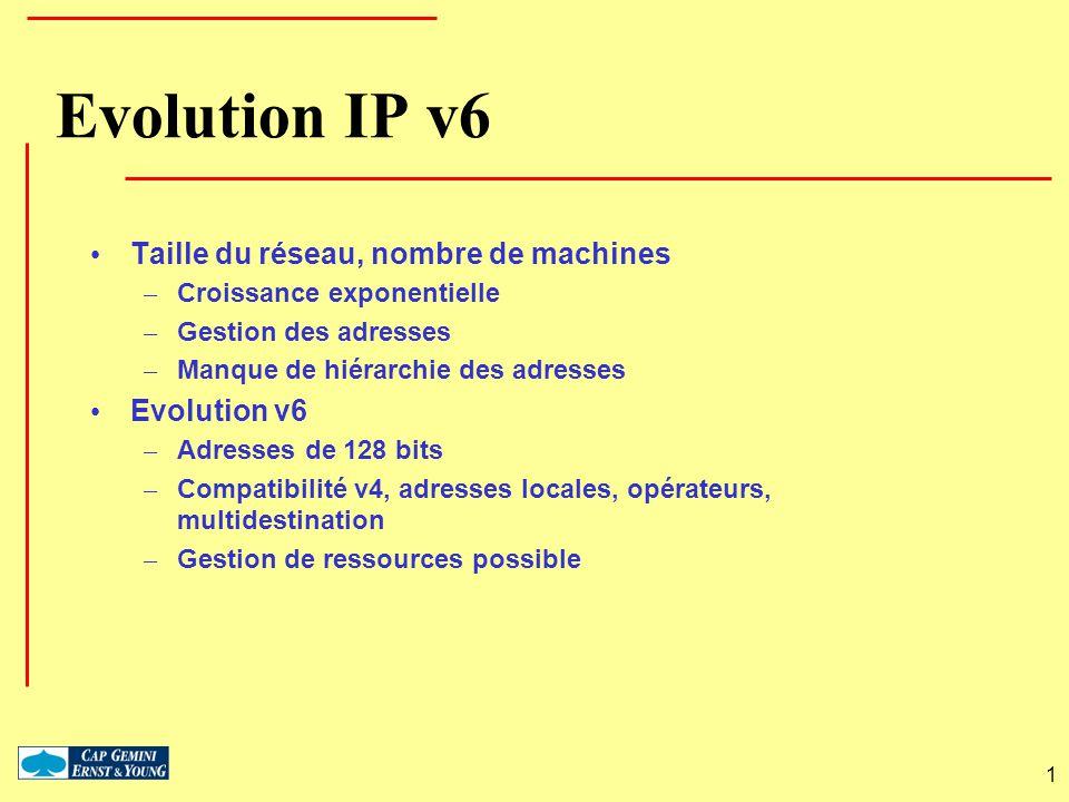 1 Evolution IP v6 Taille du réseau, nombre de machines – Croissance exponentielle – Gestion des adresses – Manque de hiérarchie des adresses Evolution