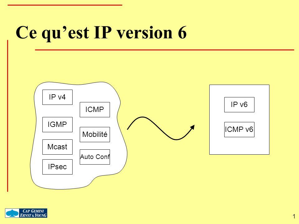 1 Ce quest IP version 6 IP v4ICMPIGMPMcastIPsecMobilité Auto Conf IP v6ICMP v6