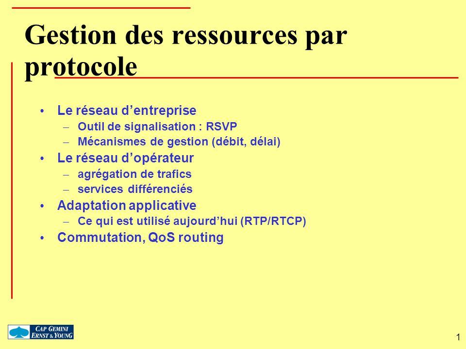 1 Gestion des ressources par protocole Le réseau dentreprise – Outil de signalisation : RSVP – Mécanismes de gestion (débit, délai) Le réseau dopérate