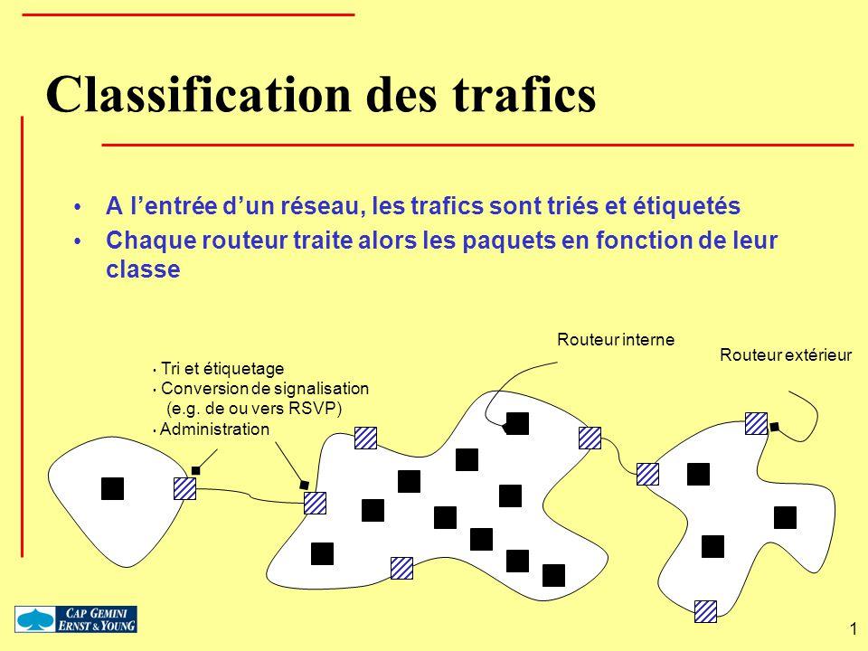 1 Classification des trafics A lentrée dun réseau, les trafics sont triés et étiquetés Chaque routeur traite alors les paquets en fonction de leur cla