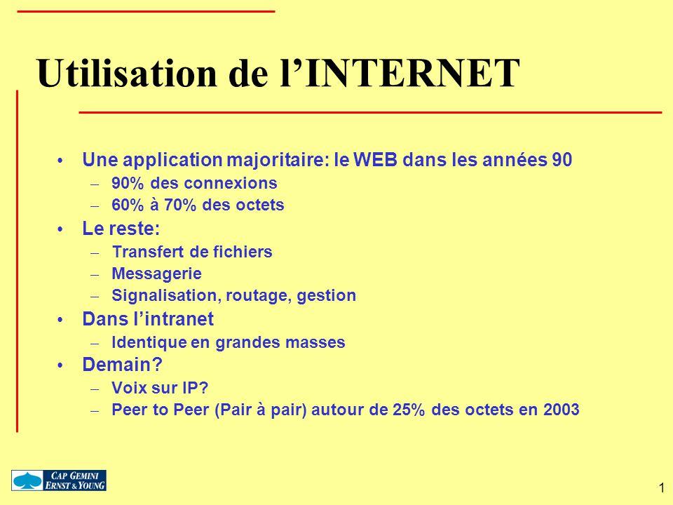 1 Utilisation de lINTERNET Une application majoritaire: le WEB dans les années 90 – 90% des connexions – 60% à 70% des octets Le reste: – Transfert de