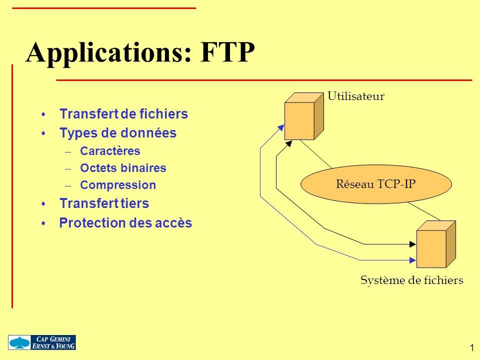 1 Réseau TCP-IP Système de fichiers Utilisateur Applications: FTP Transfert de fichiers Types de données – Caractères – Octets binaires – Compression