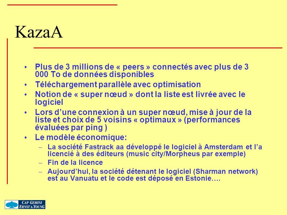KazaA Plus de 3 millions de « peers » connectés avec plus de 3 000 To de données disponibles Téléchargement parallèle avec optimisation Notion de « su