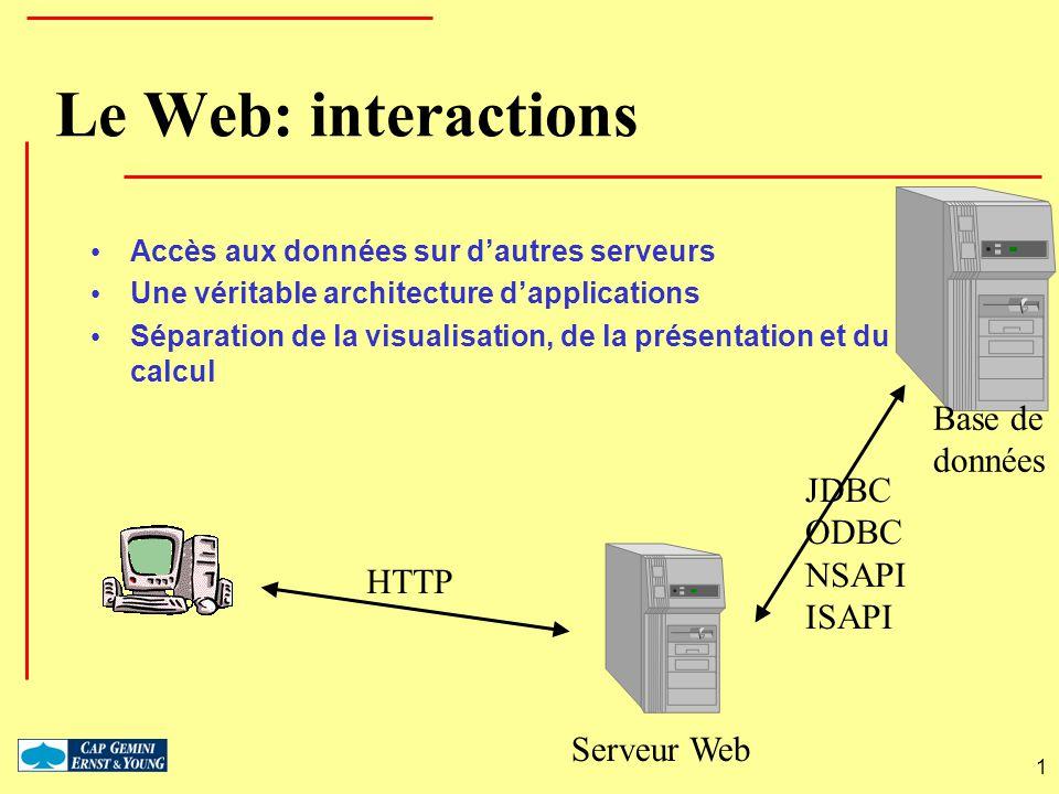 1 Le Web: interactions Accès aux données sur dautres serveurs Une véritable architecture dapplications Séparation de la visualisation, de la présentat