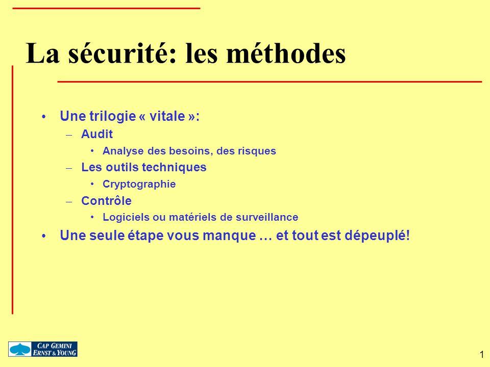 1 La sécurité: les méthodes Une trilogie « vitale »: – Audit Analyse des besoins, des risques – Les outils techniques Cryptographie – Contrôle Logicie