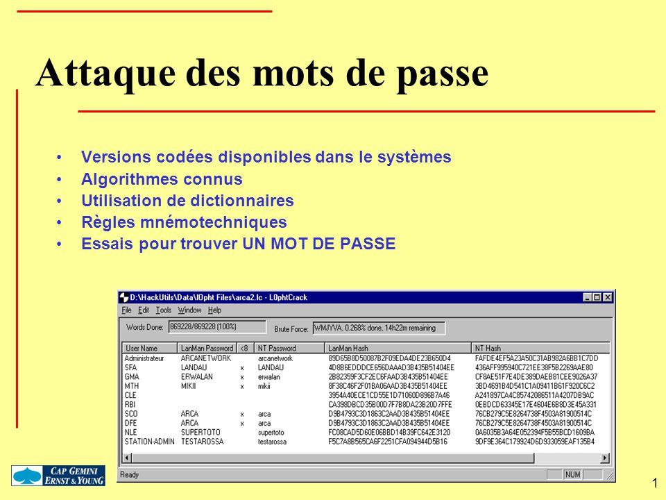 1 Attaque des mots de passe Versions codées disponibles dans le systèmes Algorithmes connus Utilisation de dictionnaires Règles mnémotechniques Essais
