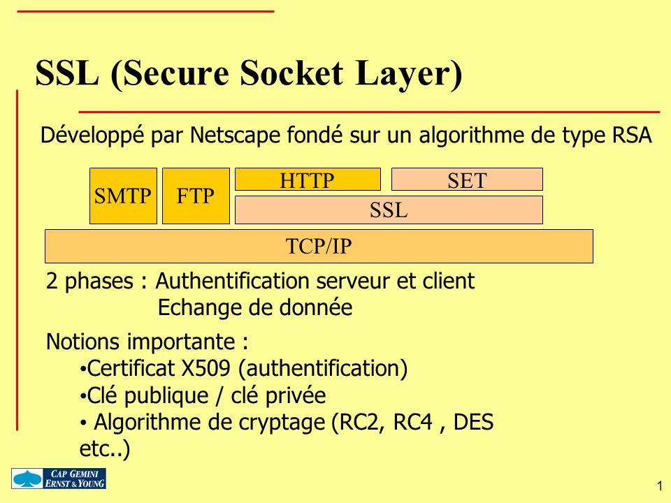 1 SSL (Secure Socket Layer) Développé par Netscape fondé sur un algorithme de type RSA 2 phases : Authentification serveur et client Echange de donnée